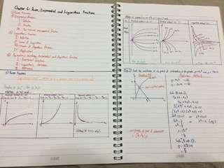 O Level A Maths Written Notes