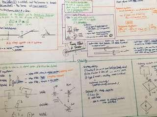O Level Physics Handwritten Concept Maps