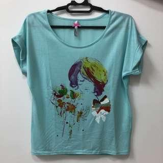 Colorbox Top