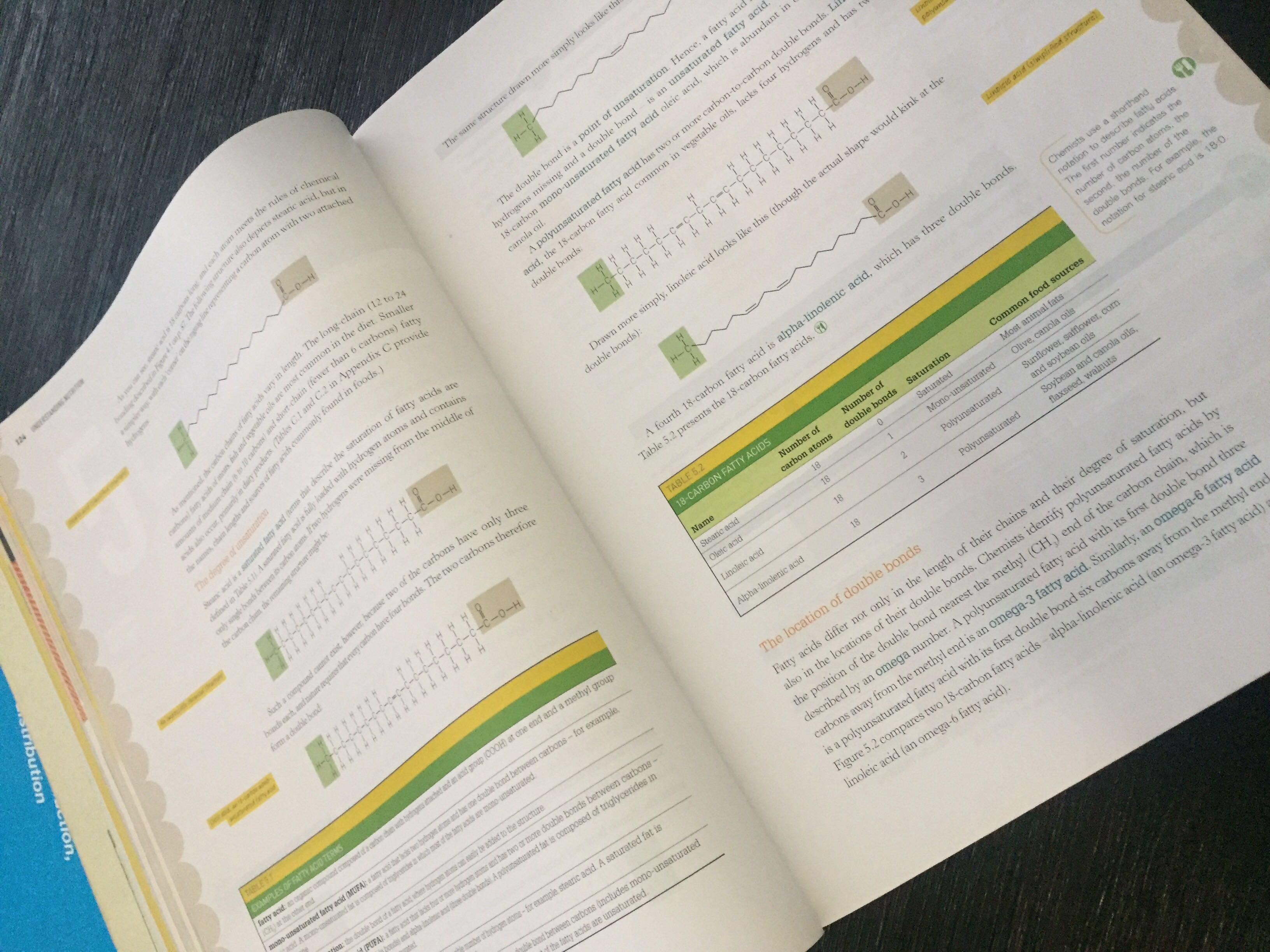 Understanding Nutrition (University textbook)