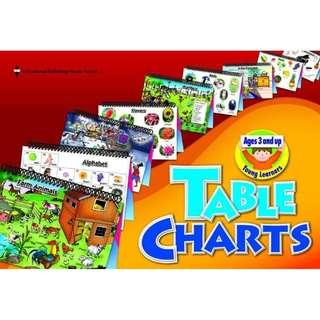 🚚 Young Learners Table Charts