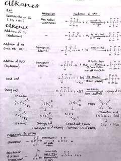 Entire H2 Chemistry Syllabus Notes