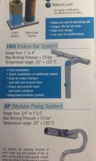 Modular Aluminium Piping