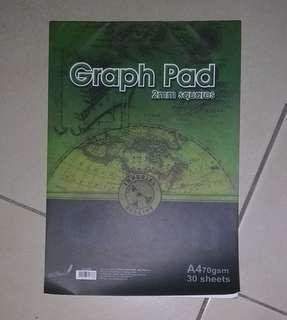 #APR10 SPM Graph Paper Addmaths Modern Mathematics