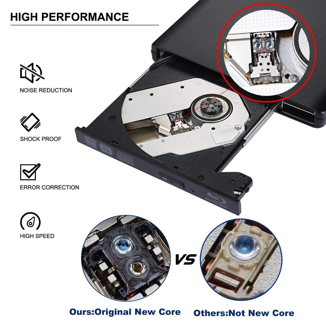 (BNIB) BISCON External USB 3 0 Drive with 6x Blu Ray, 8x DVD Writer for Mac  & PC (Brand New Boxed)