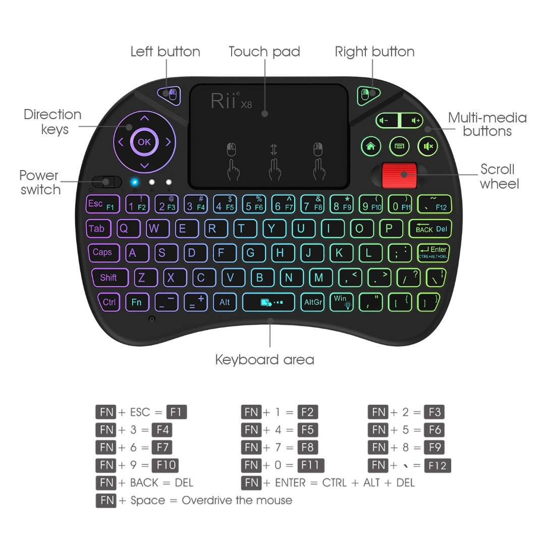 bfaa69b3868 1497. Rii X8 2.4GHz Mini Wireless Keyboard with Touchpad Mouse Combo ...