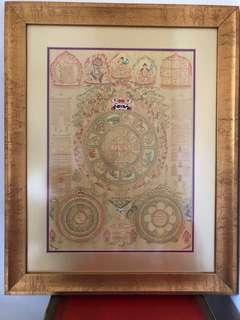 Tibetan Art Painting