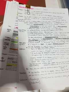 Commercial Law Cheatsheet LAW 2446 - RMIT