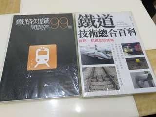 鐵路知識 LRT MTR Metro Railway Subway Tram