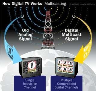 Digital tv conversion