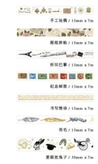 Washi Tape Channel perfume