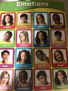 Educational poster emotions