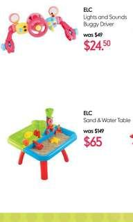 Elc water table