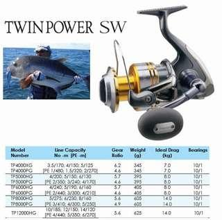 09 Shimano Twinpower SW6000HG