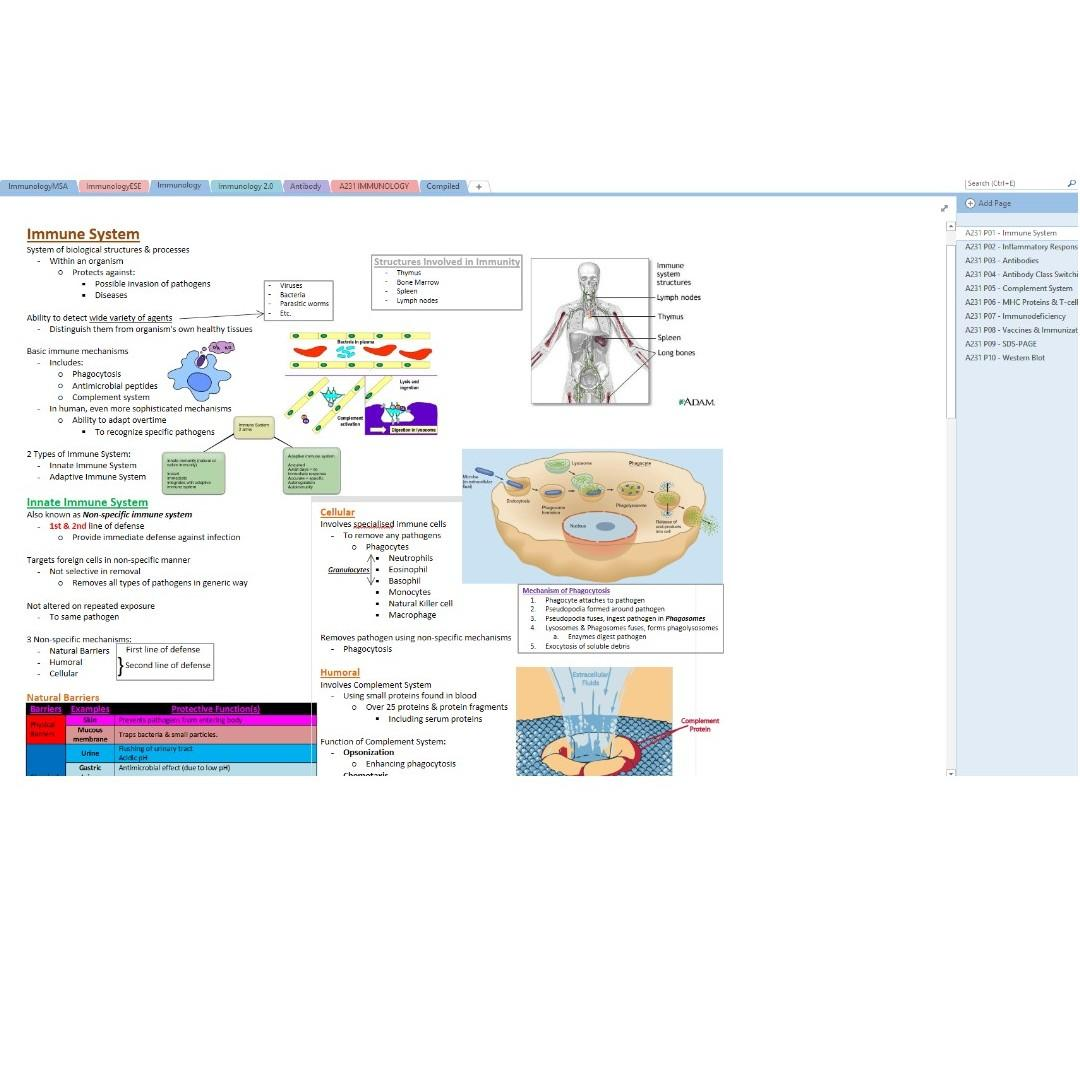 Biomedical Science notes