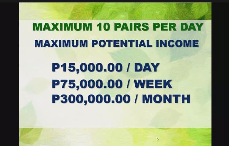 Part time job online weekly income PM for inquiries