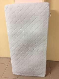 Ikea Vyssa Cot Mattress