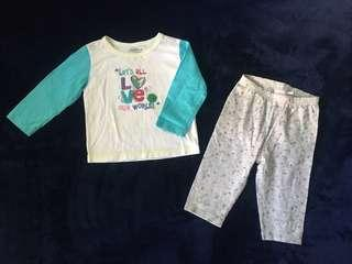 ‼️Sale‼️ Babygirl Clothes (18-24mos)