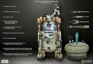 Sideshow 1/6 r2d2 R2-D2 Deluxestar wars driod