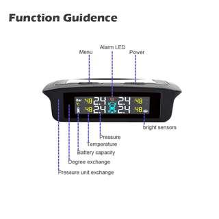 EANOP S700 TPMS (Car Tire Pressure Monitoring System) [Official SG Distributor]