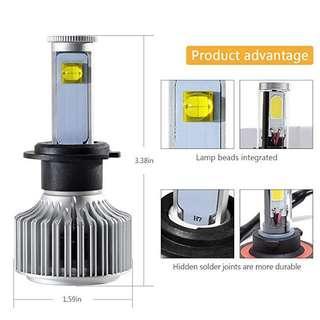 H7 LED Car Headlight