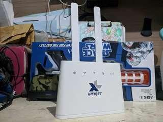 Wifi Router XL Huawei B310 Unlock All Operator