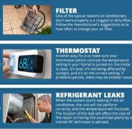 Aircon not evenly cold (thermistor/gas), Home Appliances