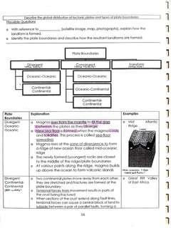 A1 Elective Geography notes
