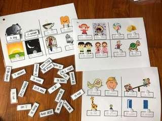 Customised Learning Activites