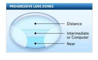 For doing progressive lens only