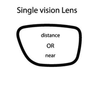 For single vision lenses only (distance or near)