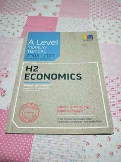 A Level H2 Economics