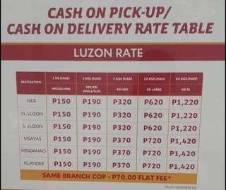 LBC Shipping Rates
