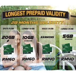 Data in Malaysia