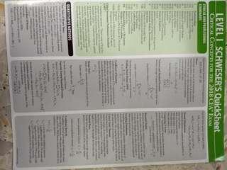 CFA level 1 Schweser Secret Sauce and Cheat Sheet