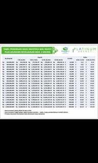 Deposito Wanna Artha bunga 8% min 100jt + asuransi jiwa