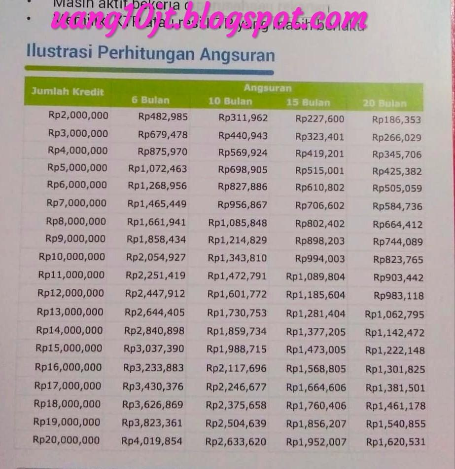 Jasa Pinjam Uang Pribadi Plus Minus Pinjaman Mudah Bernama Cash Loan
