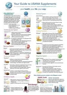 VERY EFFECTIVE USANA Products
