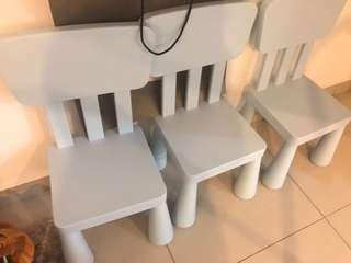 Mammut ikea chairs for kids