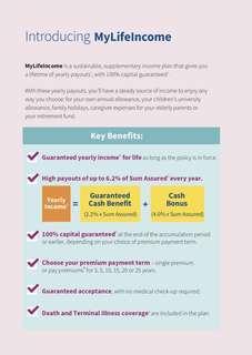 MyLifeIncome - The Best Saving & Retirement Plan!