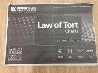 A levels A2 Law of tort charts