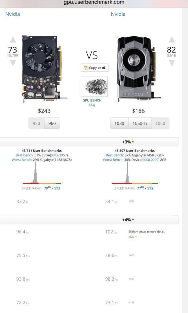 AMD R9 280X 3Gb DDR5 VAPOR-X R9-280X 3G D5, Electronics