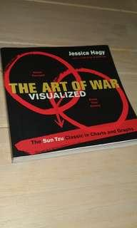 [Book] The Art Of War Visualized -6 Months Old