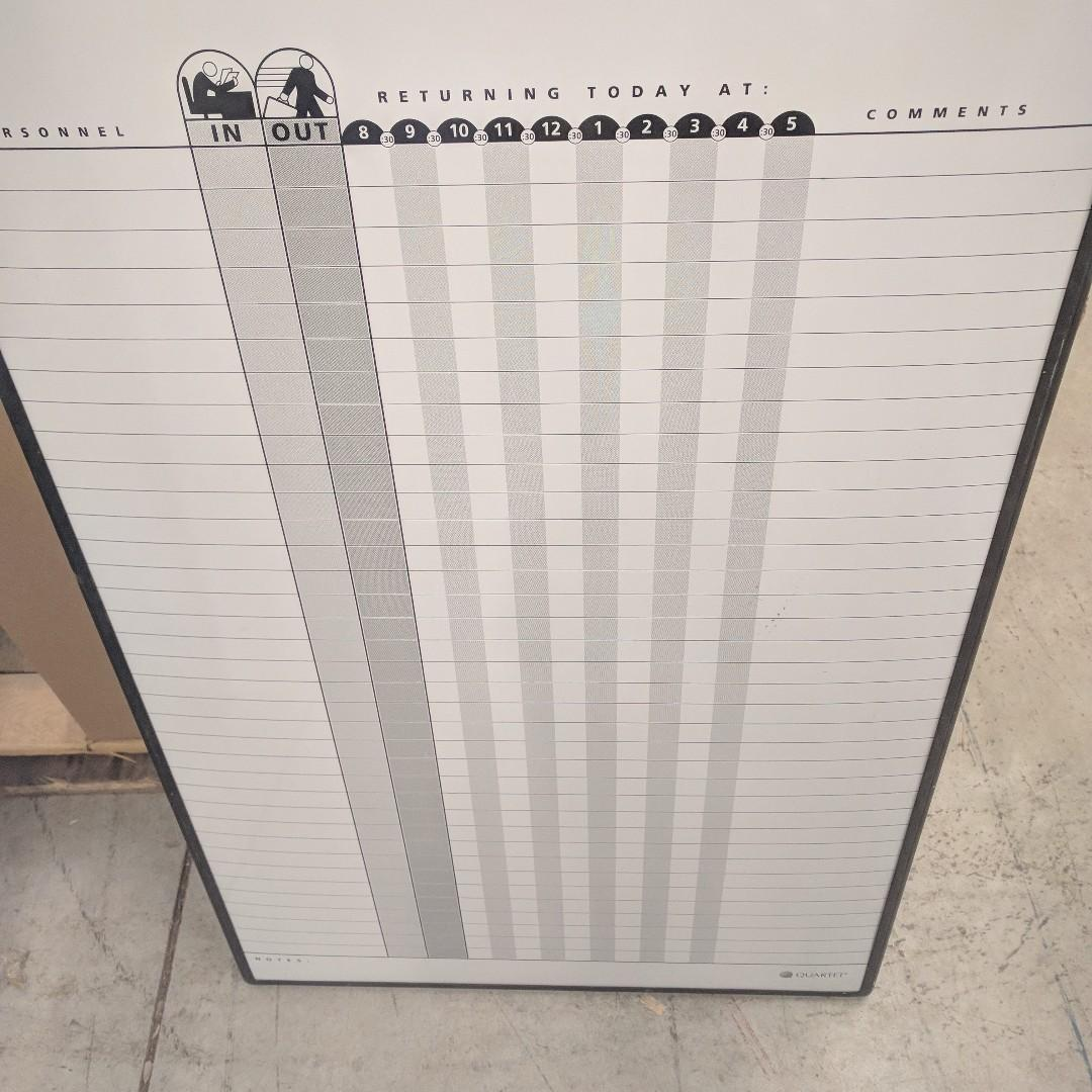 In/Out attendance Board, ideal for organizations, schools, NGOs