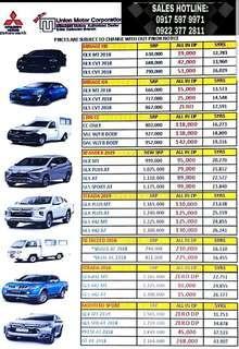 Mitsubishi lowest deals promo