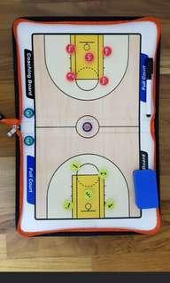 🚚 Basketball Tactic Board