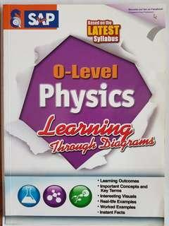 Physics O-Level Guidebook
