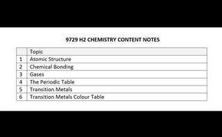 9729 H2 Chemistry Content Notes
