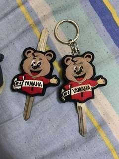 Keychain key cover