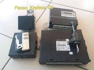 Passo keyless 06